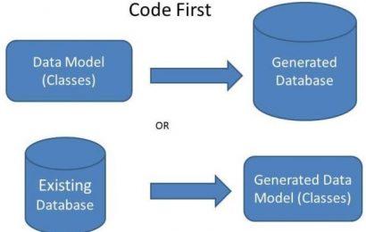 [Entity Framework] Phần 4: Tạo cơ sở dữ liệu trước (Database First)