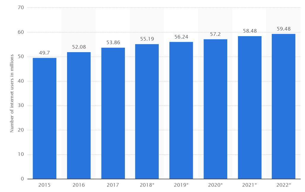 Việt Nam có hơn 49 triệu người dùng Internet năm 2016 ...