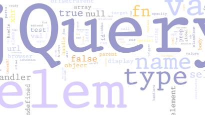 [JQuery] Phần 4: Các sự kiện trong jQuery