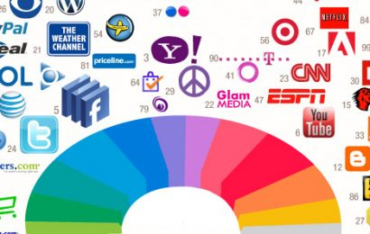 [Web Colors] Phần 1: Tổng quan về màu sắc trong thiết kế Web