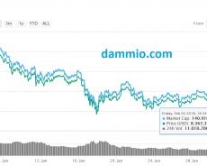 Ấn Độ quyết tâm cấm Bitcoin, thị trường tiền ảo chao đảo