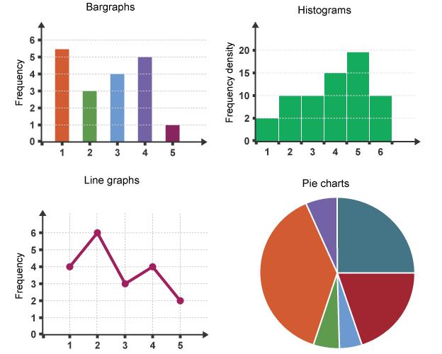 Biểu đồ thống kê việc sử dụng trình duyệt ở W3schools vào tháng 04 năm 2018