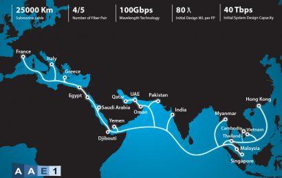 Tuyến cáp quang dưới biển AAE-1 (Asia-Africa-Europe 1)