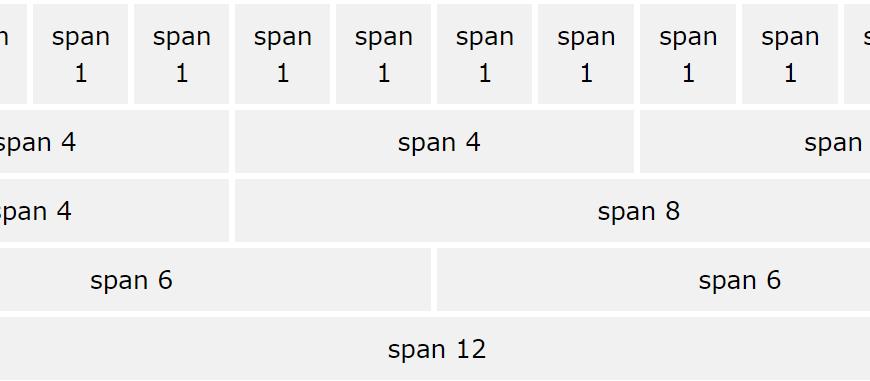[Bootstrap 4] Phần 3: Hệ thống lưới Bootstrap 4