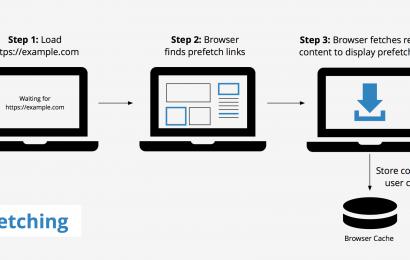 Tìm hiểu về nạp trước liên kết, kỹ thuật tăng tốc tải về nội dung trang Web